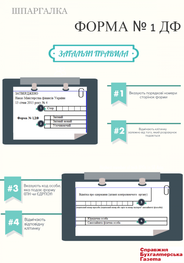 Інфографіка_ч_1
