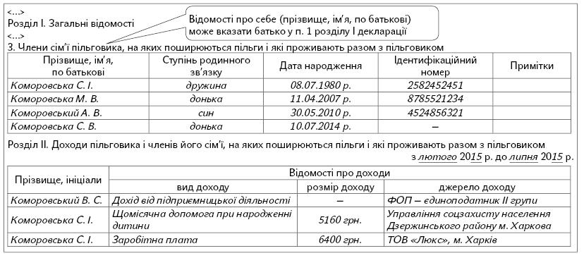 довідка про доходи форма 192 для отримання субсидії бланк 2015 - фото 9
