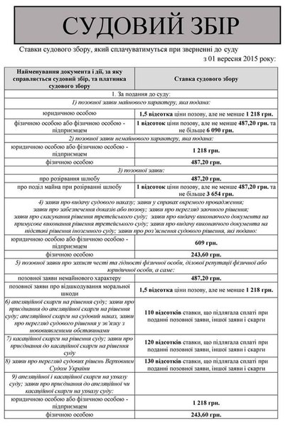 sudovyi_zbir_2015_1
