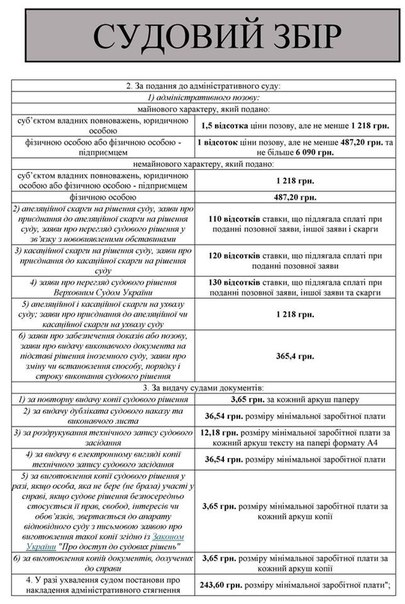 sudovyi_zbir_2015_2
